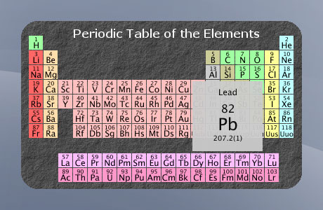 Periodic table widget urtaz Gallery